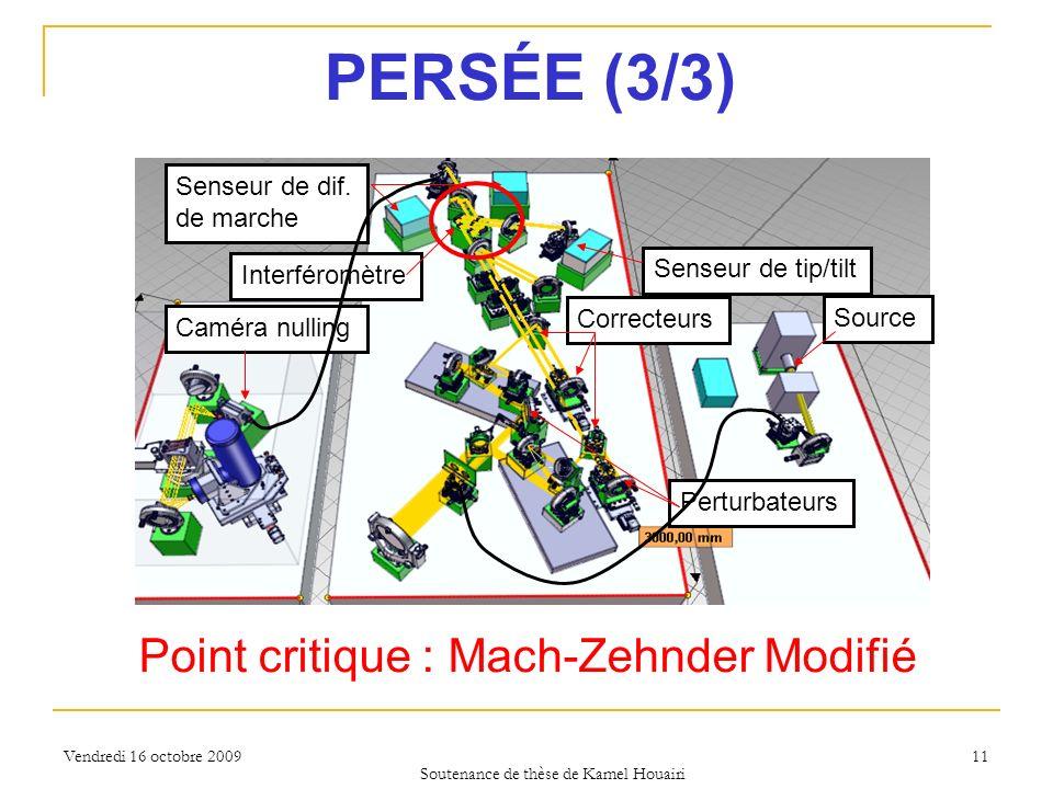 Vendredi 16 octobre 2009 PERSÉE (3/3) Point critique : Mach-Zehnder Modifié Caméra nulling Interféromètre Senseur de dif. de marche Senseur de tip/til