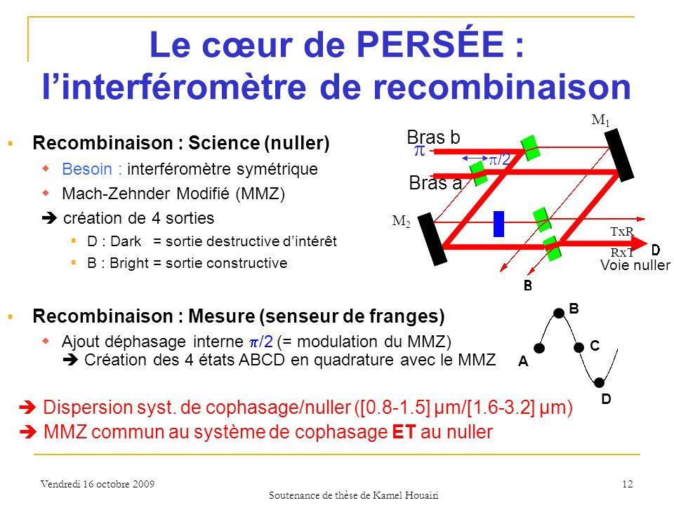 Vendredi 16 octobre 2009 Le cœur de PERSÉE : linterféromètre de recombinaison M1M1 M2M2 Recombinaison : Science (nuller) Besoin : interféromètre symét