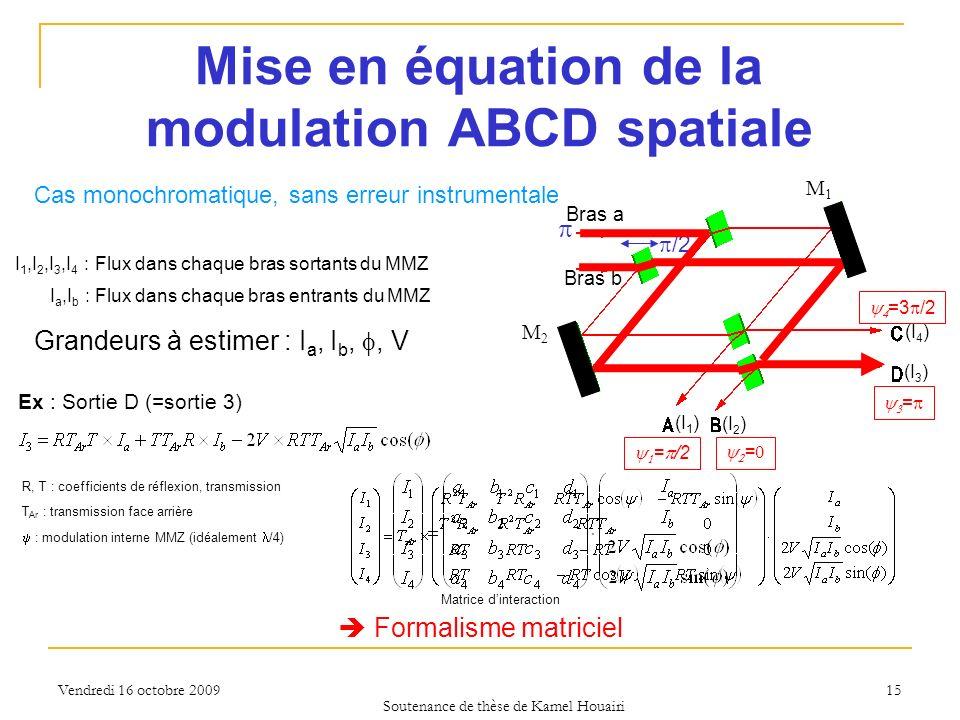 Vendredi 16 octobre 2009 15 Mise en équation de la modulation ABCD spatiale = 0 = = /2 =3 /2 I a,I b : Flux dans chaque bras entrants du MMZ I 1,I 2,I