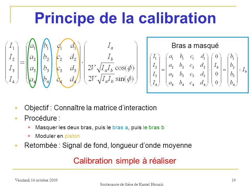 Vendredi 16 octobre 2009 19 Principe de la calibration Objectif : Connaître la matrice dinteraction Procédure : Masquer les deux bras, puis le bras a,