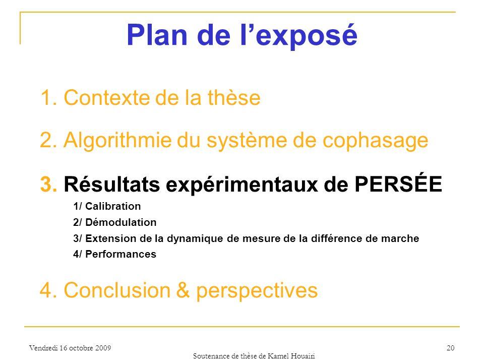 Vendredi 16 octobre 2009 20 Plan de lexposé 1.Contexte de la thèse 2.Algorithmie du système de cophasage 3.Résultats expérimentaux de PERSÉE 1/ Calibr