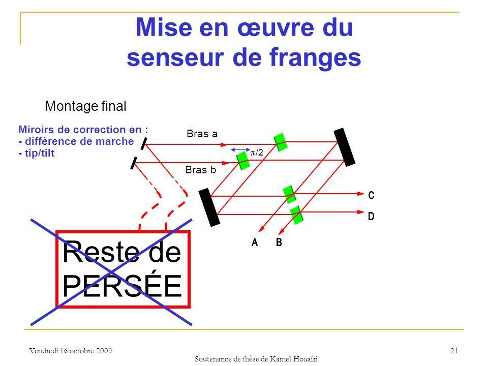 Vendredi 16 octobre 2009 21 Reste de PERSÉE Miroirs de correction en : - différence de marche - tip/tilt /2 Bras a Bras b Soutenance de thèse de Kamel