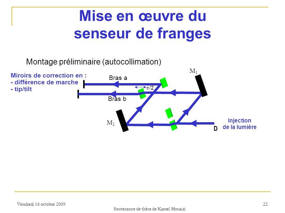 Vendredi 16 octobre 2009 Mise en œuvre du senseur de franges 22 M1M1 M2M2 Bras a Bras b Injection de la lumière /2 Miroirs de correction en : - différ