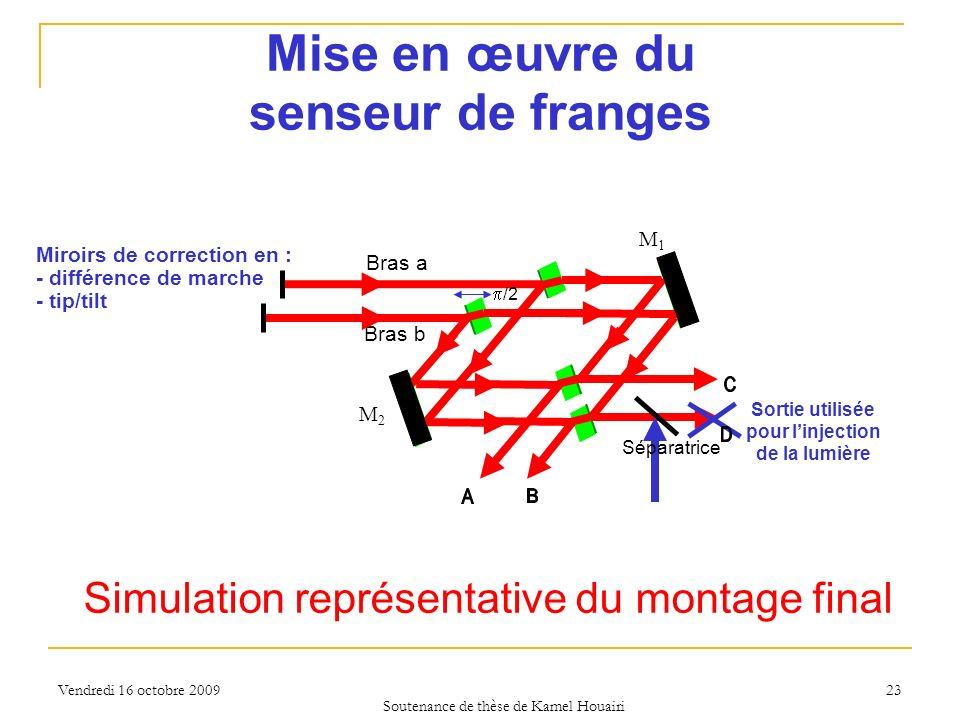 Vendredi 16 octobre 2009 23 M1M1 M2M2 Bras a Bras b Sortie utilisée pour linjection de la lumière /2 Miroirs de correction en : - différence de marche