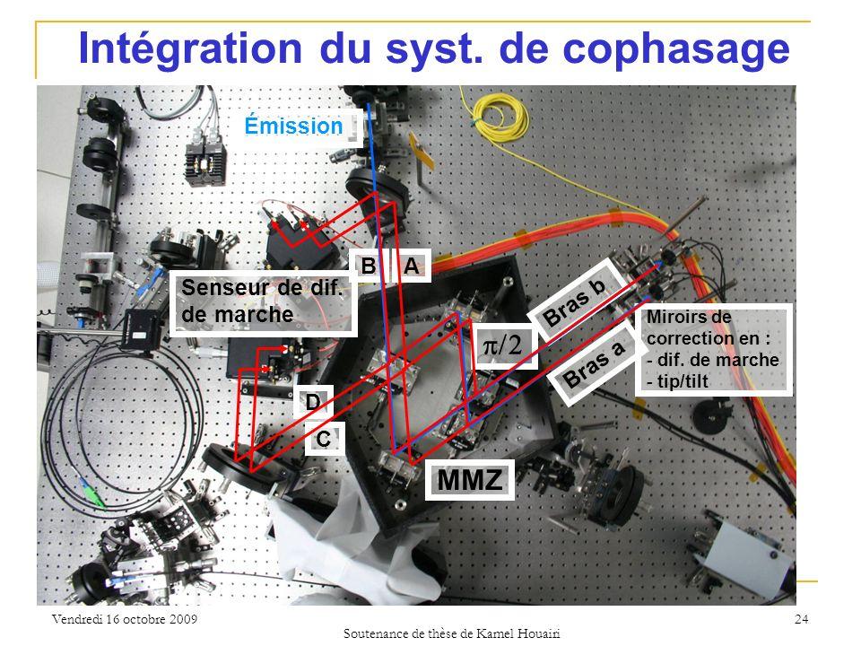 Vendredi 16 octobre 2009 Miroirs de correction en : - dif. de marche - tip/tilt MMZ Senseur de dif. de marche Émission Intégration du syst. de cophasa
