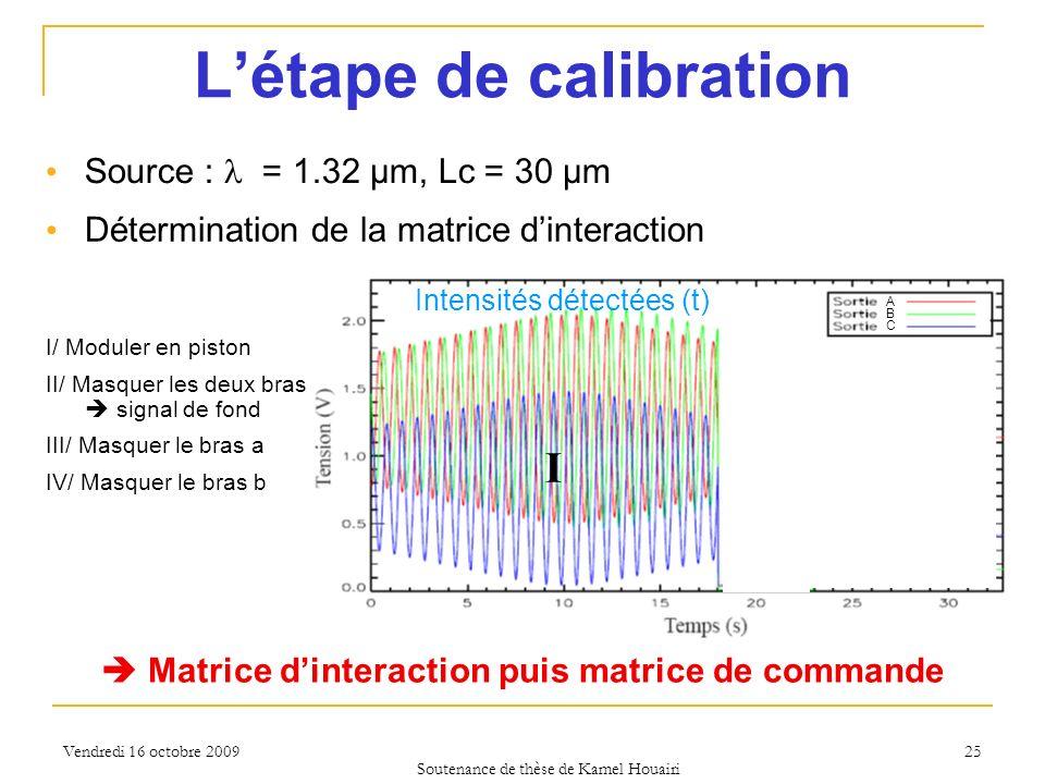 Vendredi 16 octobre 2009 A B C Létape de calibration Détermination de la matrice dinteraction I/ Moduler en piston II/ Masquer les deux bras signal de