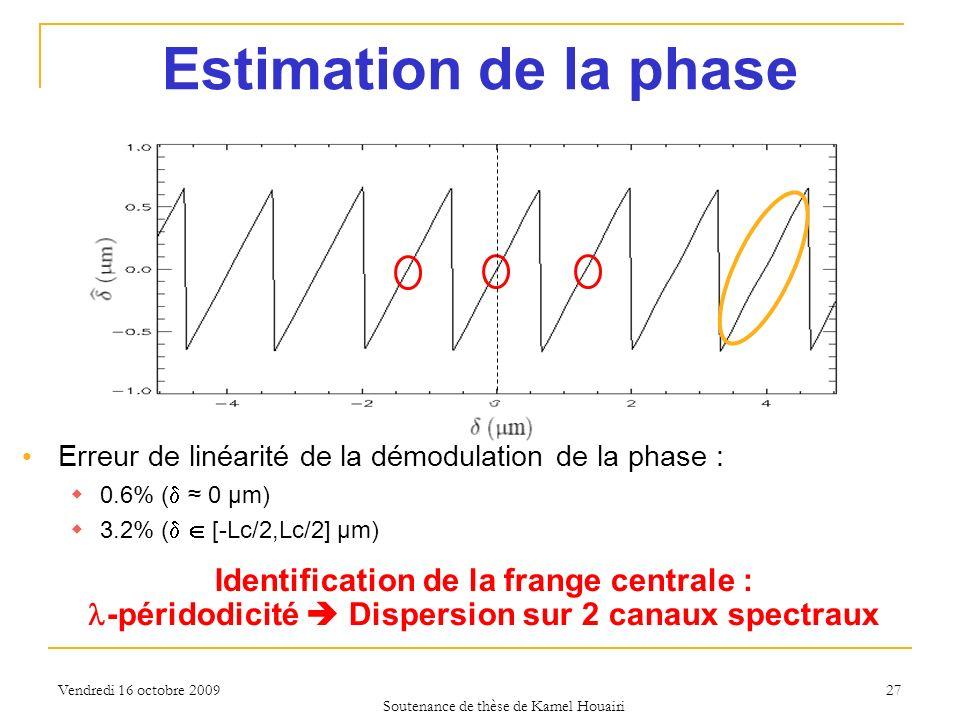 Vendredi 16 octobre 2009 27 Estimation de la phase Identification de la frange centrale : -péridodicité Dispersion sur 2 canaux spectraux Erreur de li