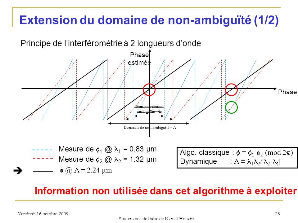 Vendredi 16 octobre 2009 Extension du domaine de non-ambiguïté (1/2) Information non utilisée dans cet algorithme à exploiter Mesure de 1 @ 1 = 0.83 µ