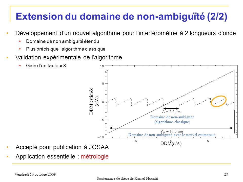 Vendredi 16 octobre 2009 Accepté pour publication à JOSAA Application essentielle : métrologie Extension du domaine de non-ambiguïté (2/2) Développeme