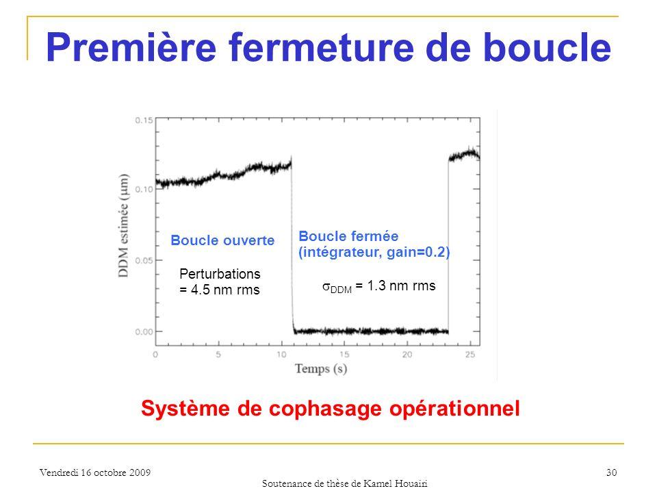 Vendredi 16 octobre 2009 Première fermeture de boucle Système de cophasage opérationnel Boucle ouverte Boucle fermée (intégrateur, gain=0.2) Perturbat