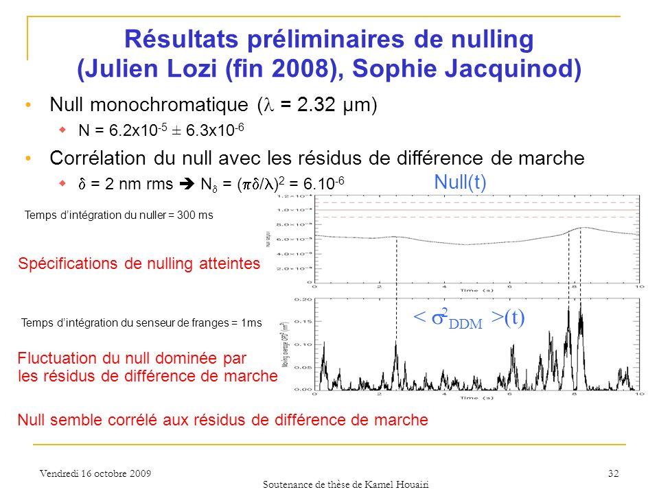 Vendredi 16 octobre 2009 Null(t) (t) 32 Résultats préliminaires de nulling (Julien Lozi (fin 2008), Sophie Jacquinod) Null semble corrélé aux résidus
