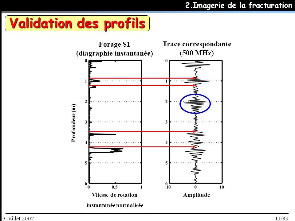 11/393 juillet 2007 2.Imagerie de la fracturation Profondeur (m) Forage S1 (diagraphie instantanée) Trace correspondante (500 MHz) Vitesse de rotation instantanée normalisée Amplitude Validation des profils
