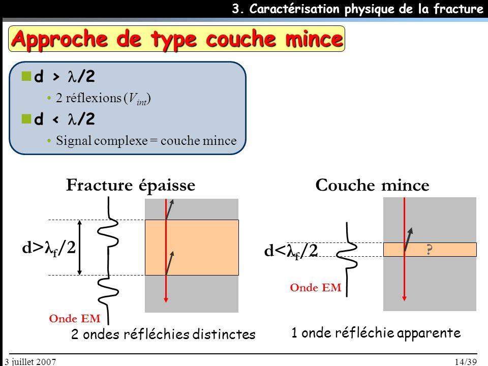 14/393 juillet 2007 3.Caractérisation physique de la fracture Couche mince Onde EM .
