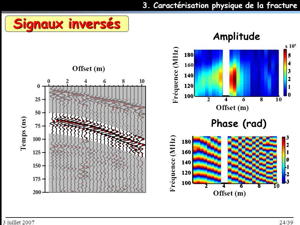 24/393 juillet 2007 Fréquence (MHz) 2 46810 180 160 140 120 100 2 46810 180 160 140 120 100 3.