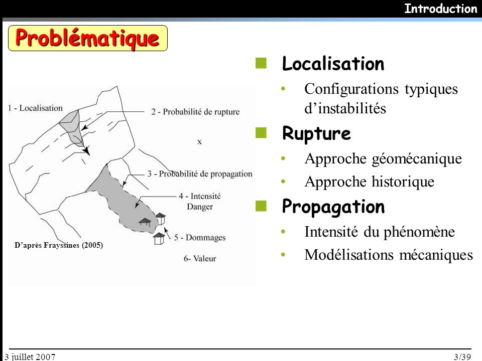 3/393 juillet 2007 Introduction Daprès Frayssines (2005) Localisation Configurations typiques dinstabilités Rupture Approche géomécanique Approche historique Propagation Intensité du phénomène Modélisations mécaniques Problématique
