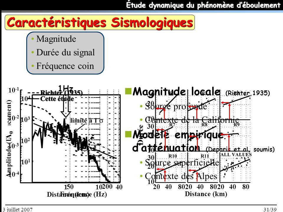 31/393 juillet 20071Hz 10 1 10 2 10 3 10 4 40 10 1 Fréquence (Hz) Amplitude (Déplacement) Magnitude locale (Richter,1935) Source profonde Contexte de la Californie Modèle empirique datténuation (Deparis et al, soumis) Source superficielle Contexte des Alpes Étude dynamique du phénomène déboulement Magnitude Durée du signal Fréquence coin A0A0 Distance (km) 50 200 10 -1 10 -2 10 -3 10 -4 20 804020 804020 8040 30 20 10 30 20 10 30 20 10 Durée Distance (km) Caractéristiques Sismologiques