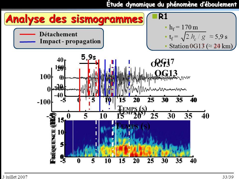 33/393 juillet 2007 R1 h f = 170 m t f = 5,9 s Station 0G17 ( 40 km) R1 h f = 170 m t f = 5,9 s Station 0G13 ( 24 km) Étude dynamique du phénomène déboulement 5,9s Analyse des sismogrammes Détachement Impact - propagation