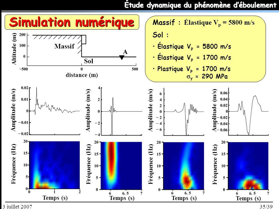 35/393 juillet 2007 Altitude (m) distance (m) Massif : Élastique V p = 5800 m/s Sol : Élastique V p = 5800 m/s Élastique V p = 1700 m/s Plastique V p = 1700 m/s y = 290 MPa Temps (s) Amplitude (m/s) Fréquence (Hz) Amplitude (m/s) Fréquence (Hz) Temps (s) Amplitude (m/s) Fréquence (Hz) Temps (s) Amplitude (m/s) Fréquence (Hz) Temps (s) Simulation numérique Étude dynamique du phénomène déboulement Massif Sol