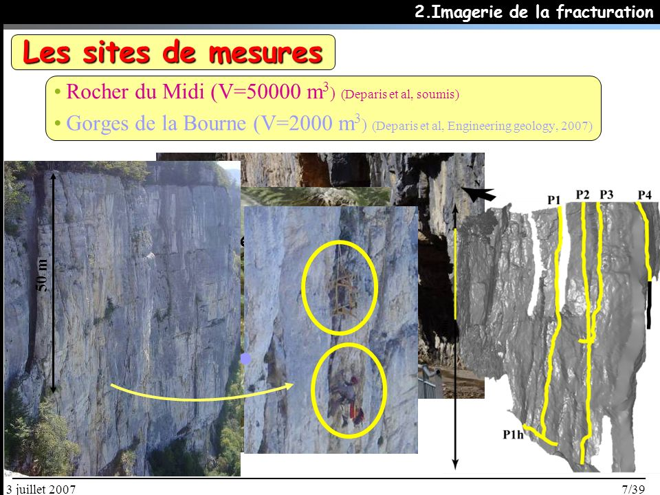 7/393 juillet 2007 0 5 km 0 Grenoble N 2.Imagerie de la fracturation Rocher du Midi (V=50000 m 3 ) (Deparis et al, soumis) Gorges de la Bourne (V=2000 m 3 ) (Deparis et al, Engineering geology, 2007) Les sites de mesures 50 m