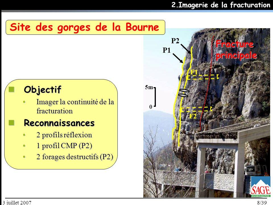 8/393 juillet 2007 2.Imagerie de la fracturation 5m 0 Fracture principale F2 F1 P1 P2 Objectif Objectif Imager la continuité de la fracturationImager la continuité de la fracturation Reconnaissances Reconnaissances 2 profils réflexion2 profils réflexion 1 profil CMP (P2)1 profil CMP (P2) 2 forages destructifs (P2)2 forages destructifs (P2) Site des gorges de la Bourne