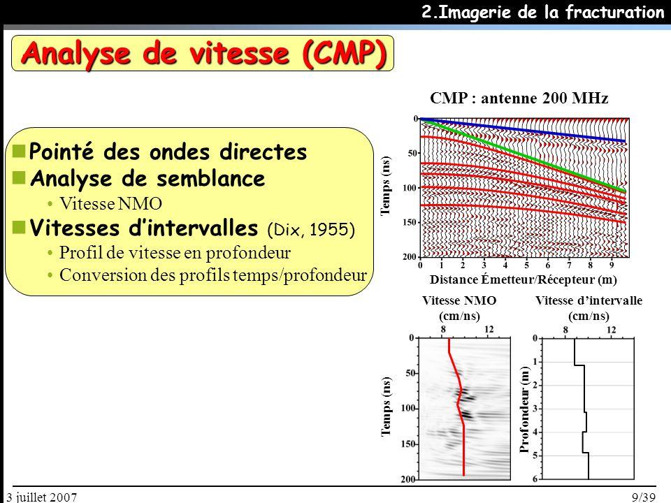 9/393 juillet 2007 2.Imagerie de la fracturation CMP : antenne 200 MHz Temps (ns) Profondeur (m) Vitesse NMO (cm/ns) Vitesse dintervalle (cm/ns) Distance Émetteur/Récepteur (m) Analyse de vitesse (CMP) Pointé des ondes directes Analyse de semblance Vitesse NMO Vitesses dintervalles (Dix, 1955) Profil de vitesse en profondeur Conversion des profils temps/profondeur