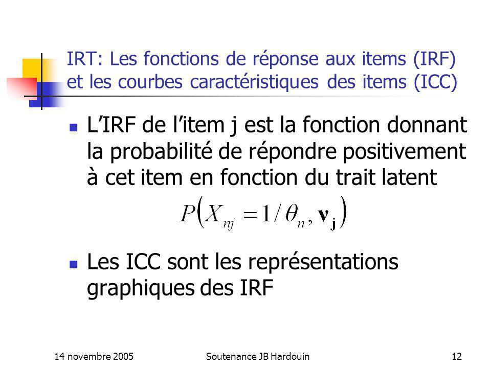 14 novembre 2005Soutenance JB Hardouin12 IRT: Les fonctions de réponse aux items (IRF) et les courbes caractéristiques des items (ICC) LIRF de litem j