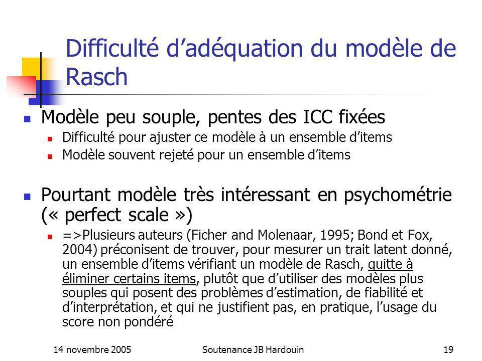 14 novembre 2005Soutenance JB Hardouin19 Difficulté dadéquation du modèle de Rasch Modèle peu souple, pentes des ICC fixées Difficulté pour ajuster ce