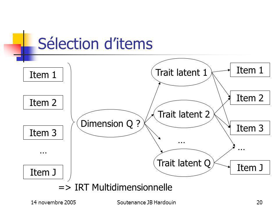 14 novembre 2005Soutenance JB Hardouin20 Sélection ditems Item 1 Item 2 Item 3 Item J … Dimension Q ? Trait latent 1 Trait latent 2 Trait latent Q … I
