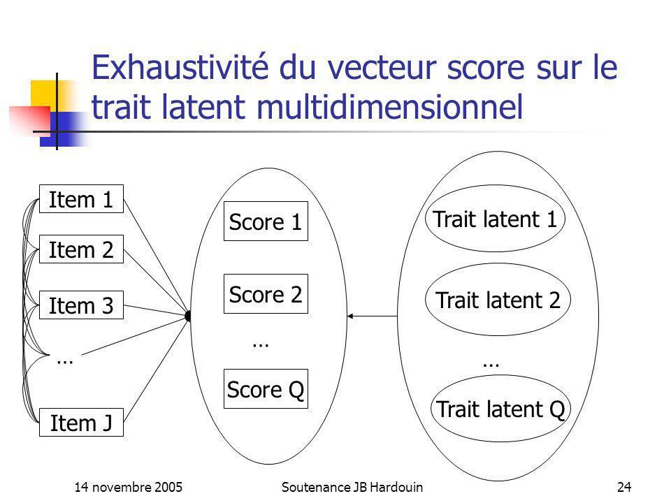 14 novembre 2005Soutenance JB Hardouin24 Exhaustivité du vecteur score sur le trait latent multidimensionnel Item 1 Item 2 Item 3 Item J … Score 1 Sco
