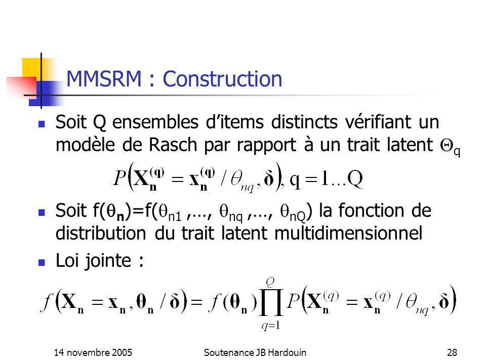 14 novembre 2005Soutenance JB Hardouin28 MMSRM : Construction Soit Q ensembles ditems distincts vérifiant un modèle de Rasch par rapport à un trait la