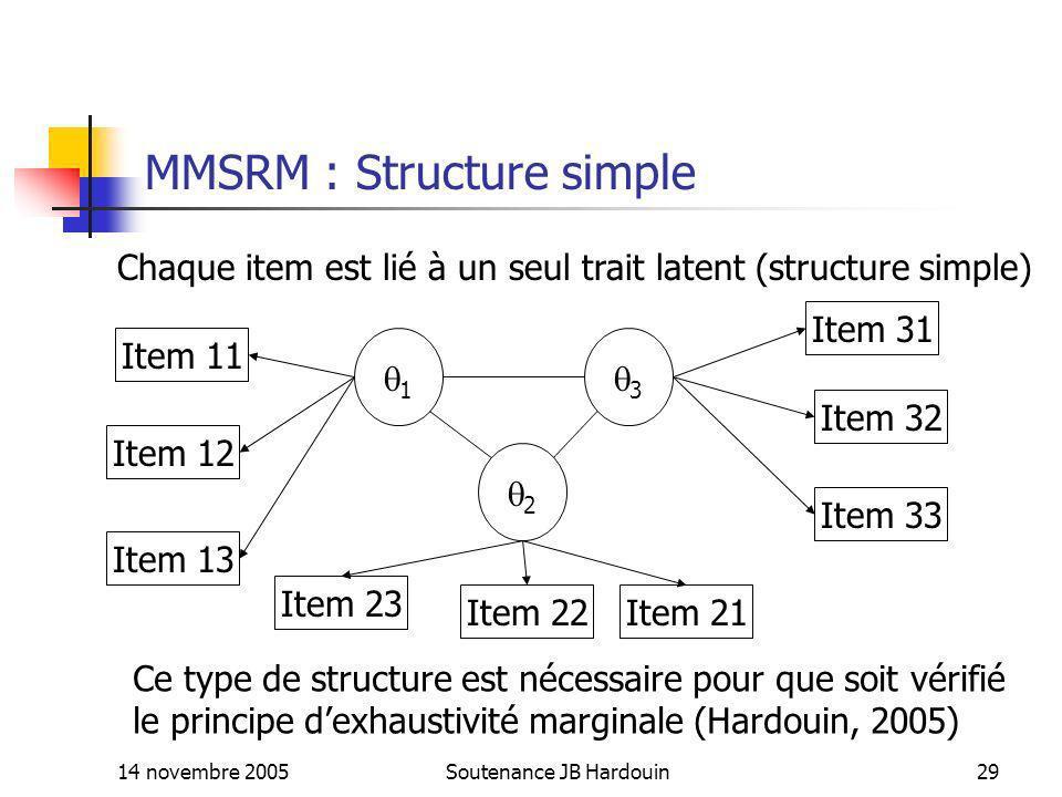 14 novembre 2005Soutenance JB Hardouin29 MMSRM : Structure simple 1 2 3 Item 11 Item 12 Item 13 Item 23 Item 22Item 21 Item 33 Item 32 Item 31 Chaque
