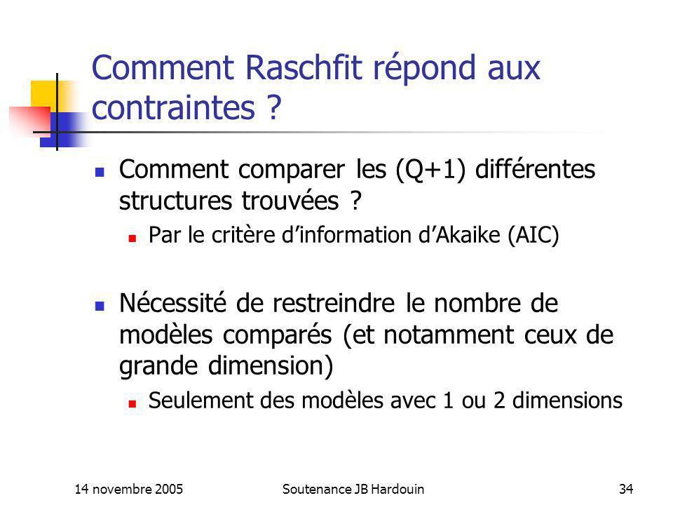 14 novembre 2005Soutenance JB Hardouin34 Comment Raschfit répond aux contraintes ? Comment comparer les (Q+1) différentes structures trouvées ? Par le