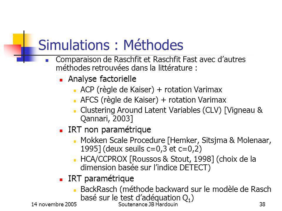 14 novembre 2005Soutenance JB Hardouin38 Simulations : Méthodes Comparaison de Raschfit et Raschfit Fast avec dautres méthodes retrouvées dans la litt