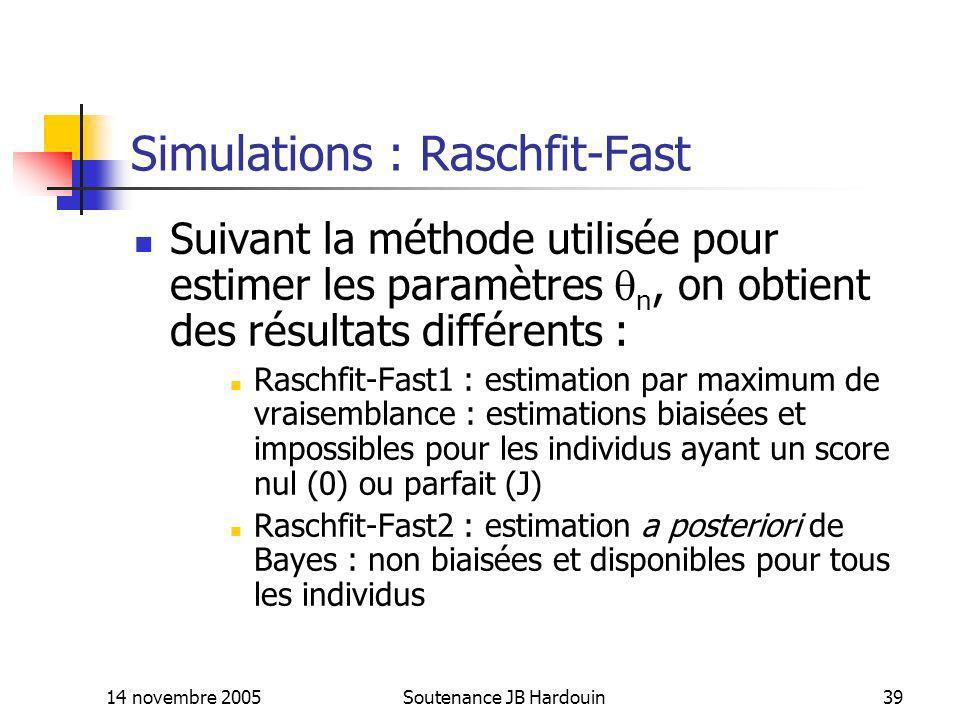 14 novembre 2005Soutenance JB Hardouin39 Simulations : Raschfit-Fast Suivant la méthode utilisée pour estimer les paramètres n, on obtient des résulta