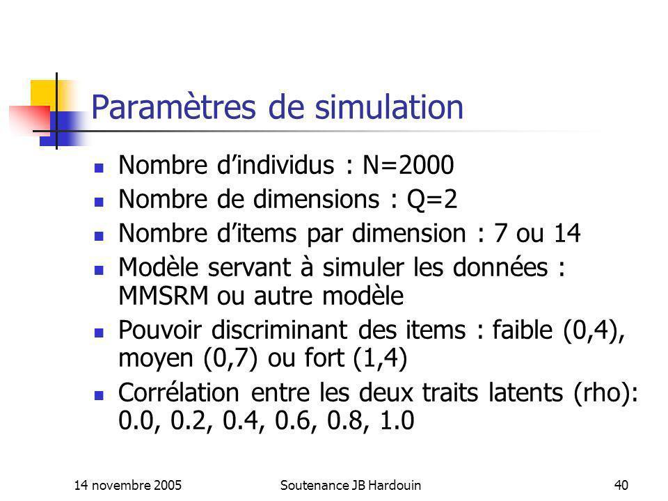 14 novembre 2005Soutenance JB Hardouin40 Paramètres de simulation Nombre dindividus : N=2000 Nombre de dimensions : Q=2 Nombre ditems par dimension :