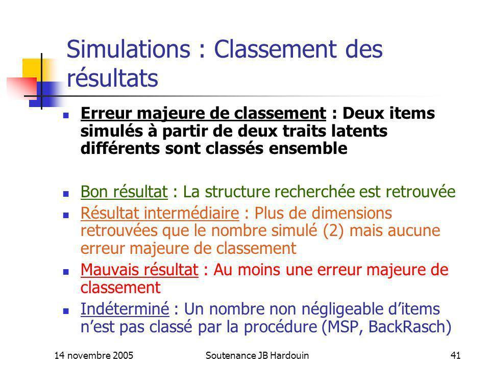 14 novembre 2005Soutenance JB Hardouin41 Simulations : Classement des résultats Erreur majeure de classement : Deux items simulés à partir de deux tra