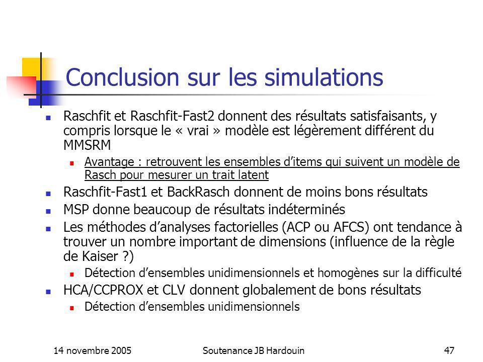 14 novembre 2005Soutenance JB Hardouin47 Conclusion sur les simulations Raschfit et Raschfit-Fast2 donnent des résultats satisfaisants, y compris lors