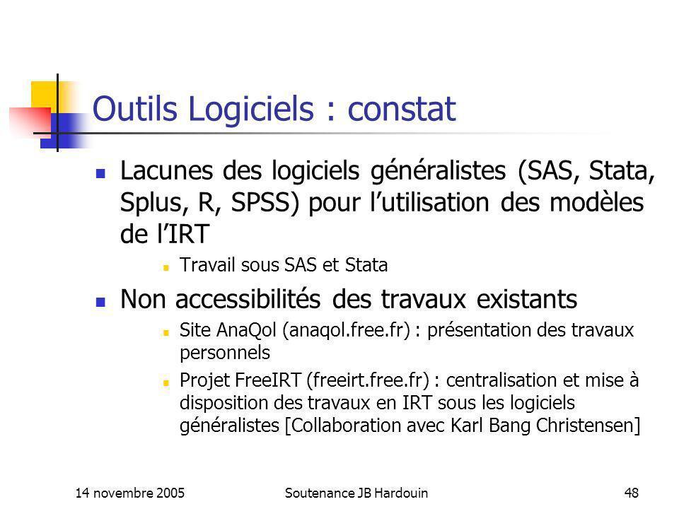 14 novembre 2005Soutenance JB Hardouin48 Outils Logiciels : constat Lacunes des logiciels généralistes (SAS, Stata, Splus, R, SPSS) pour lutilisation