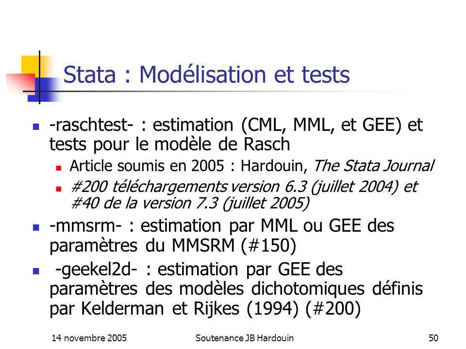 14 novembre 2005Soutenance JB Hardouin50 Stata : Modélisation et tests -raschtest- : estimation (CML, MML, et GEE) et tests pour le modèle de Rasch Ar