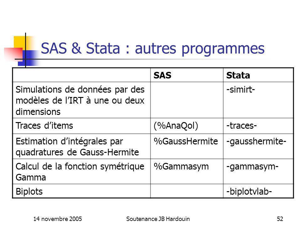 14 novembre 2005Soutenance JB Hardouin52 SAS & Stata : autres programmes SASStata Simulations de données par des modèles de lIRT à une ou deux dimensi