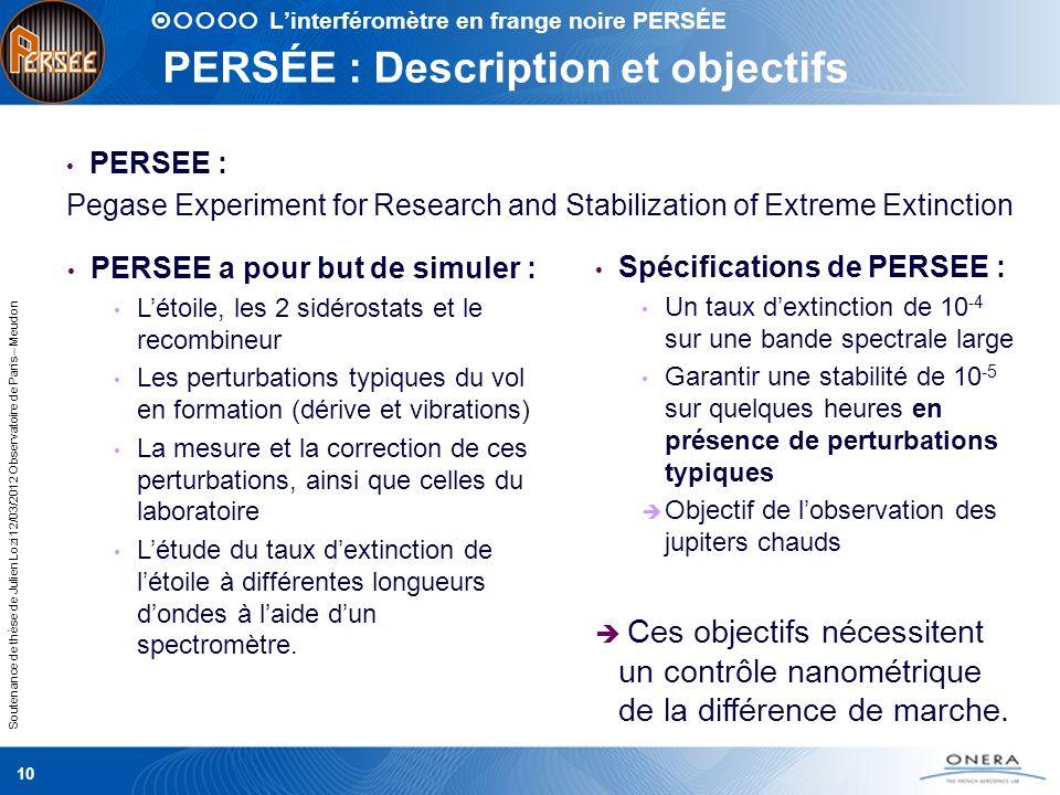 Soutenance de thèse de Julien Lozi 12/03/2012 Observatoire de Paris – Meudon 10 PERSÉE : Description et objectifs PERSEE a pour but de simuler : Létoi