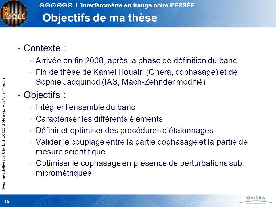 Soutenance de thèse de Julien Lozi 12/03/2012 Observatoire de Paris – Meudon Objectifs de ma thèse Contexte : Arrivée en fin 2008, après la phase de d