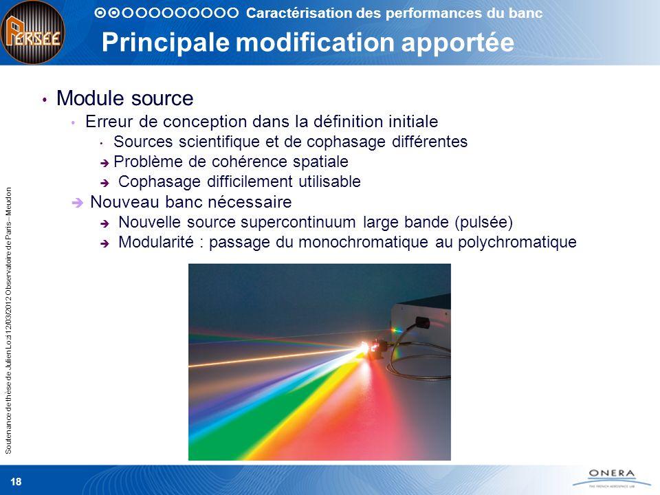 Soutenance de thèse de Julien Lozi 12/03/2012 Observatoire de Paris – Meudon Principale modification apportée Module source Erreur de conception dans