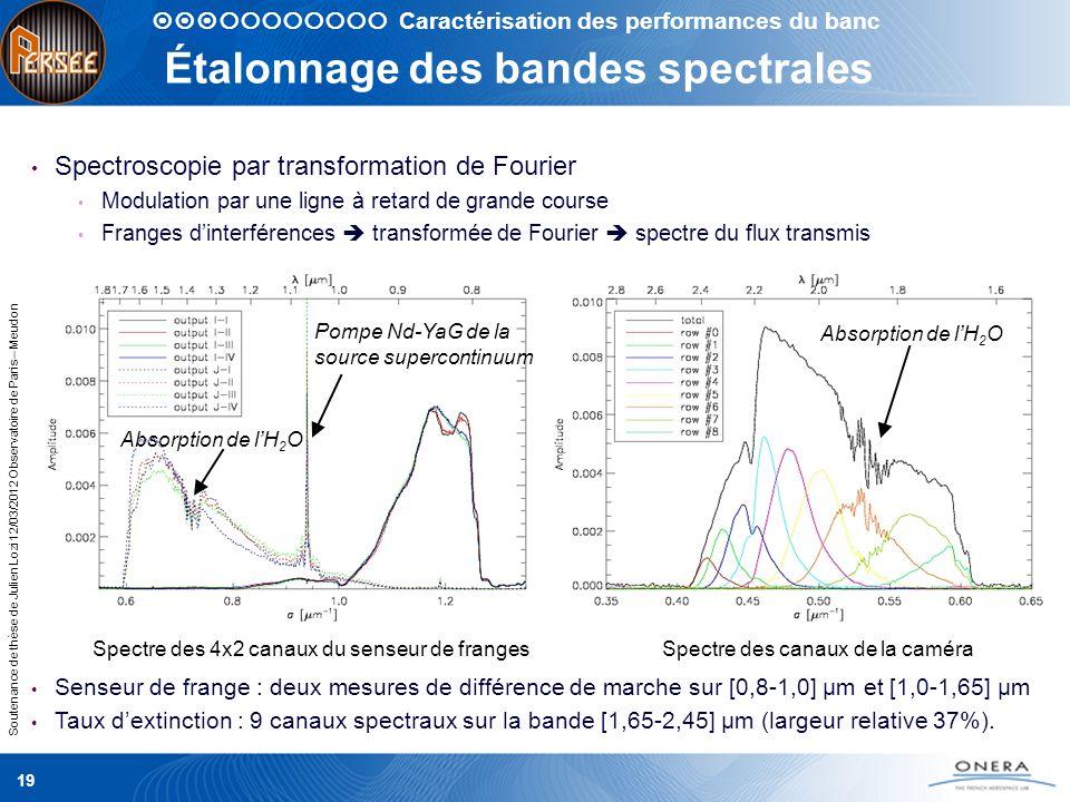 Soutenance de thèse de Julien Lozi 12/03/2012 Observatoire de Paris – Meudon Étalonnage des bandes spectrales 19 Senseur de frange : deux mesures de d