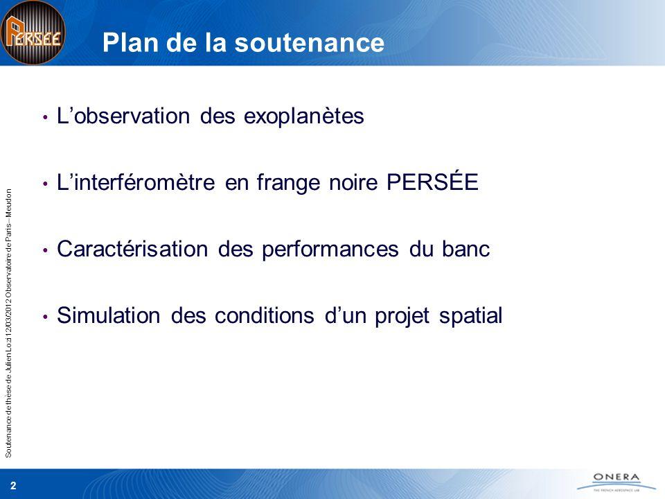 Soutenance de thèse de Julien Lozi 12/03/2012 Observatoire de Paris – Meudon 23 Performances du taux dextinction En lumière monochromatique polarisée (2,3 µm) Taux dextinction obtenu : 5,6x10 -6, stable à 2x10 -7 sur 100 s Caractérisation des performances du banc