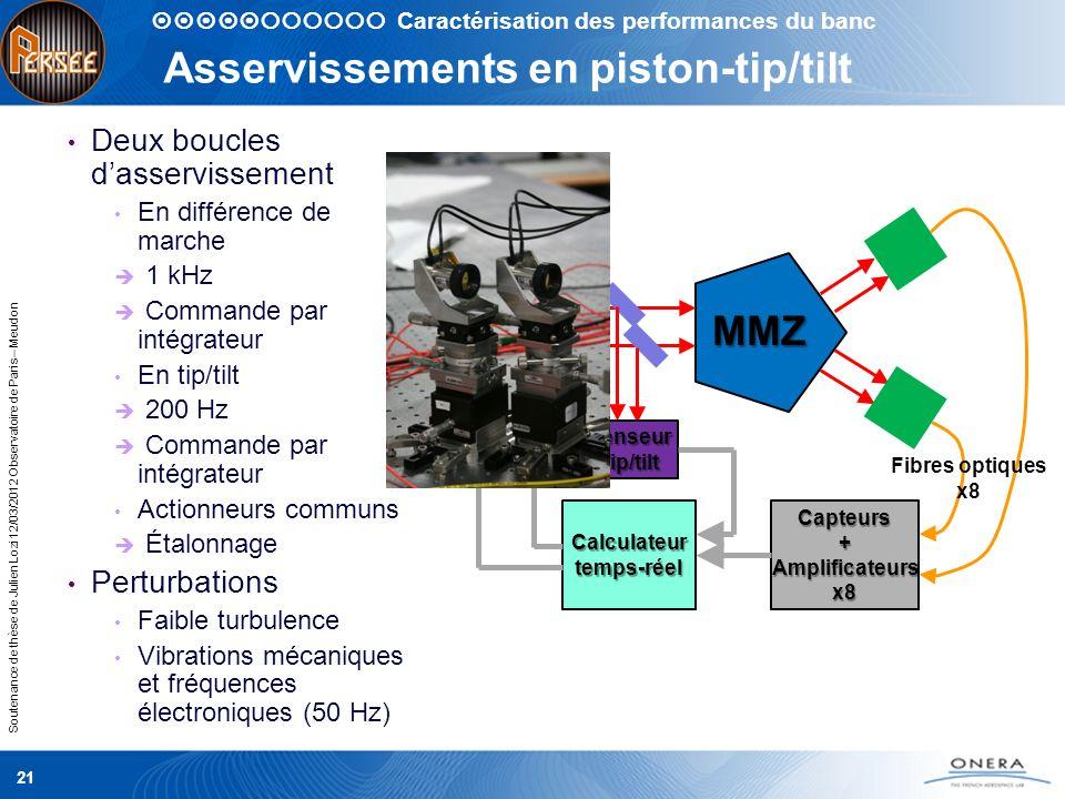 Soutenance de thèse de Julien Lozi 12/03/2012 Observatoire de Paris – Meudon Asservissements en piston-tip/tilt Deux boucles dasservissement En différ