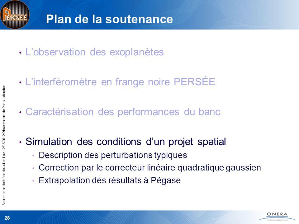 Soutenance de thèse de Julien Lozi 12/03/2012 Observatoire de Paris – Meudon Plan de la soutenance Lobservation des exoplanètes Linterféromètre en fra