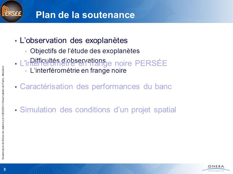 Soutenance de thèse de Julien Lozi 12/03/2012 Observatoire de Paris – Meudon En lumière polychromatique non polarisée (1,65 - 2,45 µm) Taux dextinction obtenu : 8,8x10 -6 << 10 -4 Dispersion chromatique : entre 5,9x10 -6 et 1,62x10 -5 Stabilité sur 100 s ( = 1 s) : 9x10 -8 << 10 -5 Validé sur 7 heures 24 Performances du taux dextinction Caractérisation des performances du banc