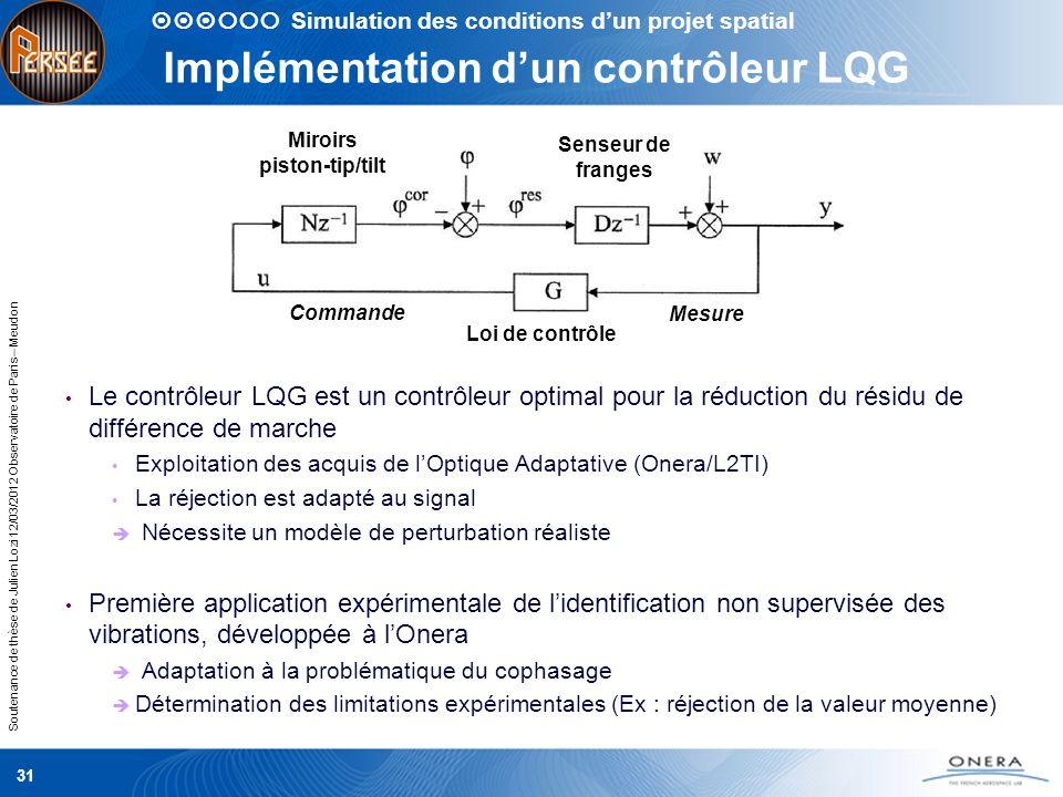 Soutenance de thèse de Julien Lozi 12/03/2012 Observatoire de Paris – Meudon Implémentation dun contrôleur LQG Le contrôleur LQG est un contrôleur opt