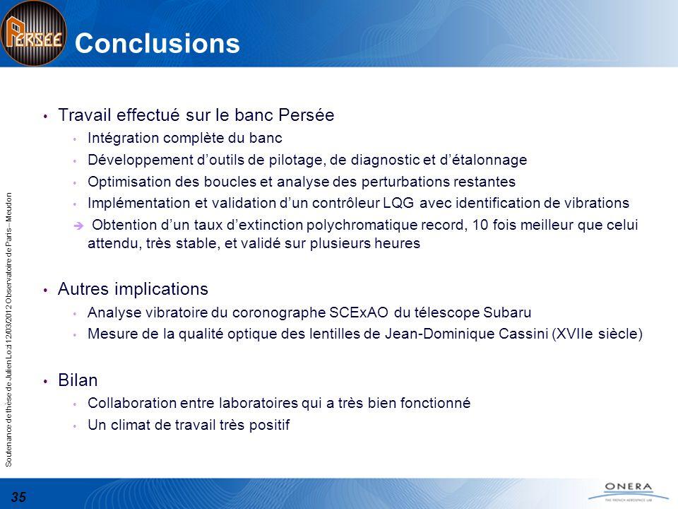 Soutenance de thèse de Julien Lozi 12/03/2012 Observatoire de Paris – Meudon Conclusions Travail effectué sur le banc Persée Intégration complète du b